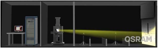 osram solar simulation effect